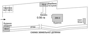 Дом A-106554, Центральная, Лесники (Киево-Святошинский) - Фото 6